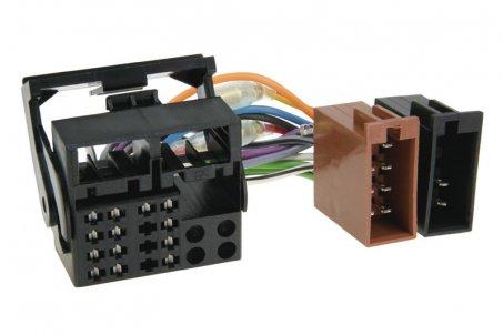 OEM kabely autorádií s FAKRA konektorem